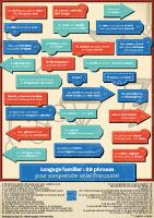 French_intermediate_fiche-phrases-familières